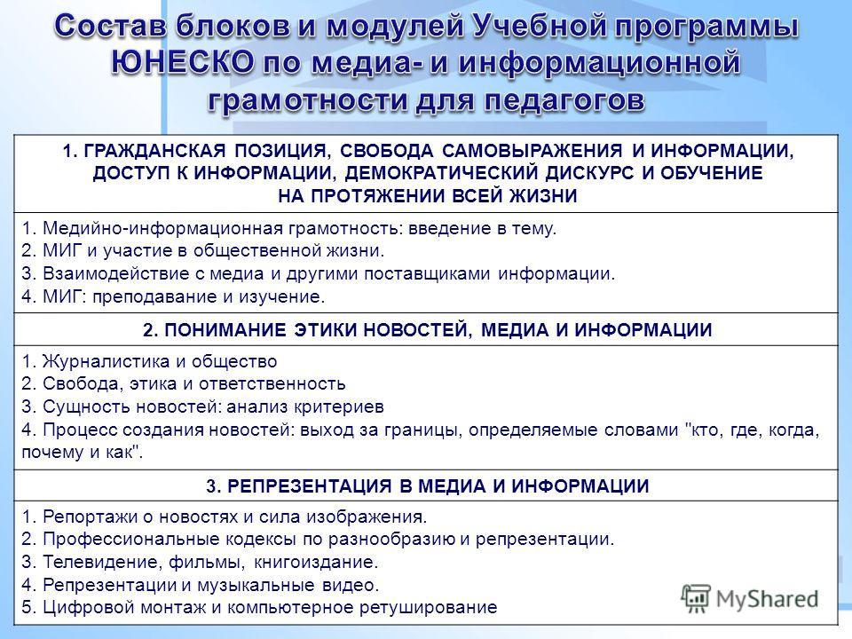 1. ГРАЖДАНСКАЯ ПОЗИЦИЯ, СВОБОДА САМОВЫРАЖЕНИЯ И ИНФОРМАЦИИ, ДОСТУП К ИНФОРМАЦИИ, ДЕМОКРАТИЧЕСКИЙ ДИСКУРС И ОБУЧЕНИЕ НА ПРОТЯЖЕНИИ ВСЕЙ ЖИЗНИ 1. Медийно-информационная грамотность: введение в тему. 2. МИГ и участие в общественной жизни. 3. Взаимодейст