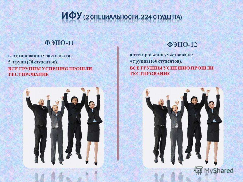 ФЭПО-11 в тестировании участвовали: 5 групп (78 студентов), ВСЕ ГРУППЫ УСПЕШНО ПРОШЛИ ТЕСТИРОВАНИЕ ФЭПО-12 в тестировании участвовали: 4 группы (60 студентов), ВСЕ ГРУППЫ УСПЕШНО ПРОШЛИ ТЕСТИРОВАНИЕ