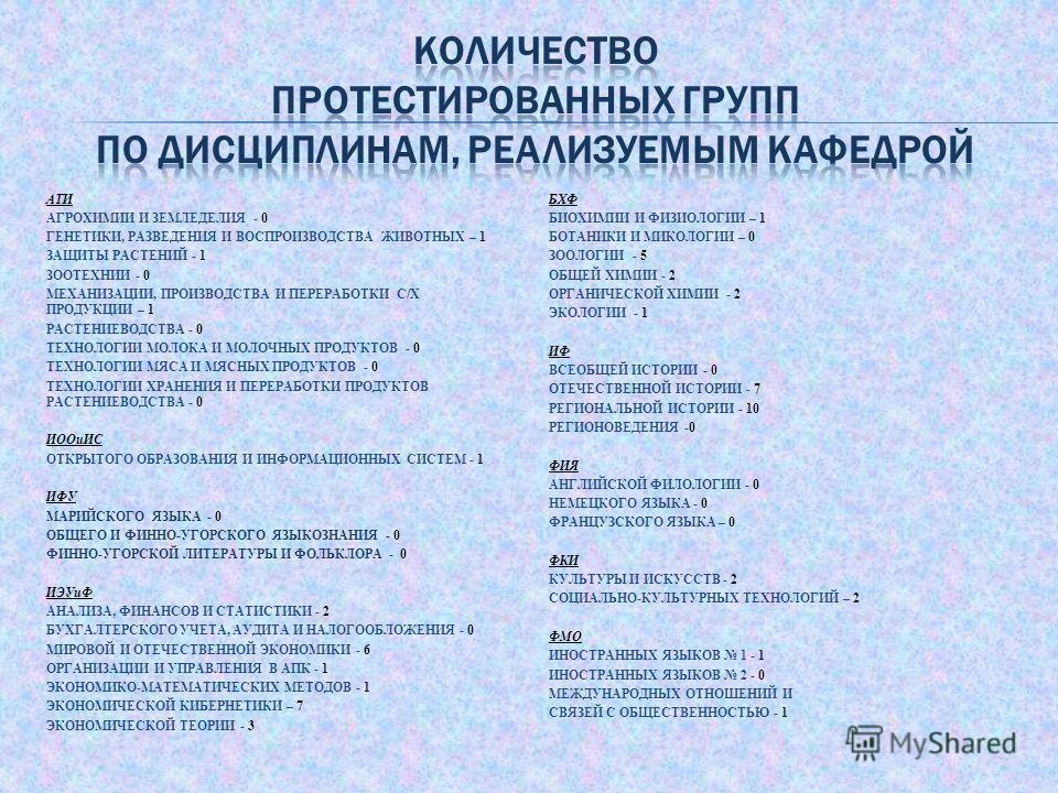 АТИ АГРОХИМИИ И ЗЕМЛЕДЕЛИЯ - 0 ГЕНЕТИКИ, РАЗВЕДЕНИЯ И ВОСПРОИЗВОДСТВА ЖИВОТНЫХ – 1 ЗАЩИТЫ РАСТЕНИЙ - 1 ЗООТЕХНИИ - 0 МЕХАНИЗАЦИИ, ПРОИЗВОДСТВА И ПЕРЕРАБОТКИ С/Х ПРОДУКЦИИ – 1 РАСТЕНИЕВОДСТВА - 0 ТЕХНОЛОГИИ МОЛОКА И МОЛОЧНЫХ ПРОДУКТОВ - 0 ТЕХНОЛОГИИ М