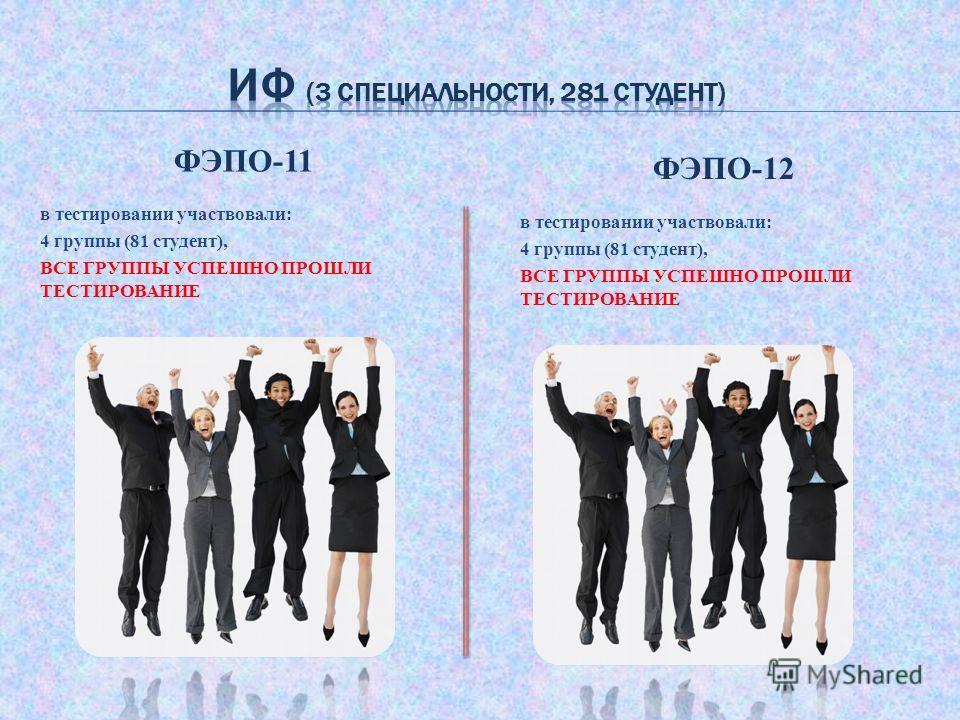 ФЭПО-11 в тестировании участвовали: 4 группы (81 студент), ВСЕ ГРУППЫ УСПЕШНО ПРОШЛИ ТЕСТИРОВАНИЕ ВСЕ ФЭПО-12 в тестировании участвовали: 4 группы (81 студент), ВСЕ ГРУППЫ УСПЕШНО ПРОШЛИ ТЕСТИРОВАНИЕ ТЕСТИРОВАНИЕ