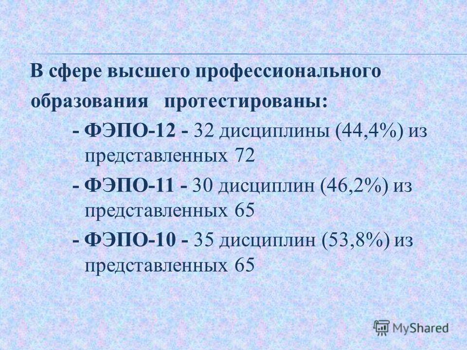 В сфере высшего профессионального образования протестированы: - ФЭПО-12 - 32 дисциплины (44,4%) из представленных 72 - ФЭПО-11 - 30 дисциплин (46,2%) из представленных 65 - ФЭПО-10 - 35 дисциплин (53,8%) из представленных 65