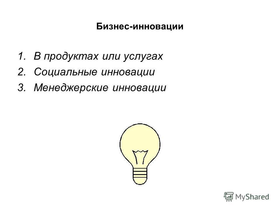 Бизнес-инновации 1.В продуктах или услугах 2.Социальные инновации 3.Менеджерские инновации