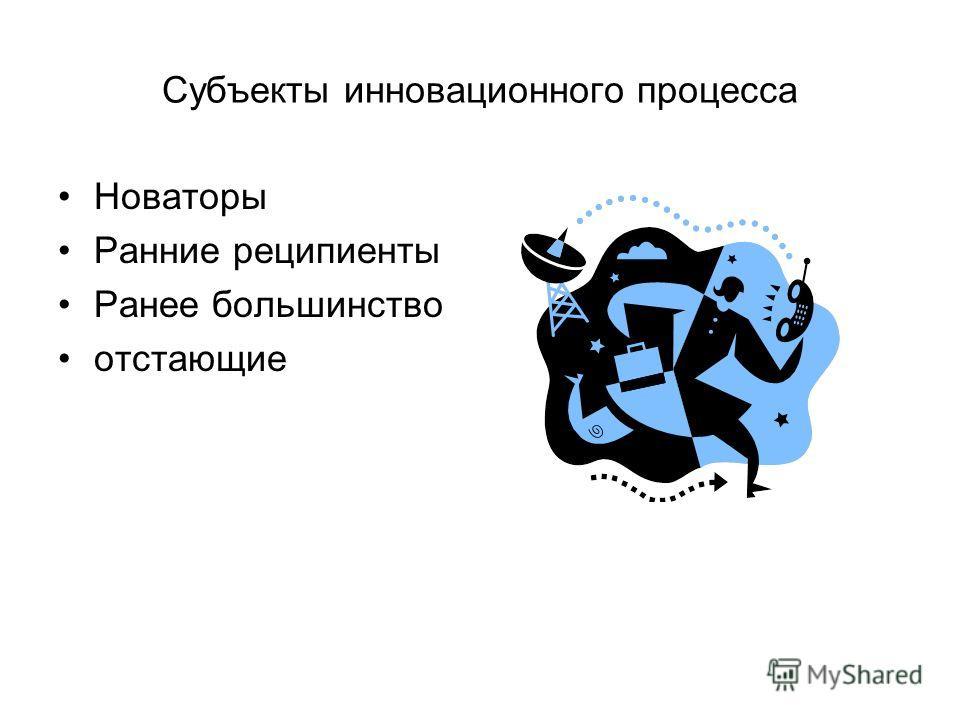 Субъекты инновационного процесса Новаторы Ранние реципиенты Ранее большинство отстающие