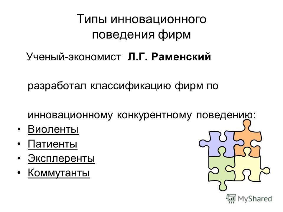 Типы инновационного поведения фирм Ученый-экономист Л.Г. Раменский разработал классификацию фирм по инновационному конкурентному поведению: Виоленты Патиенты Эксплеренты Коммутанты