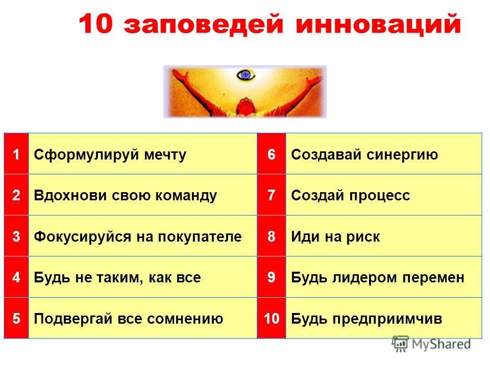 10 заповедей инноваций 1Сформулируй мечту 2Вдохнови свою команду 3Фокусируйся на покупателе 4Будь не таким, как все 5Подвергай все сомнению 6Создавай синергию 7Создай процесс 8Иди на риск 9Будь лидером перемен 10Будь предприимчив
