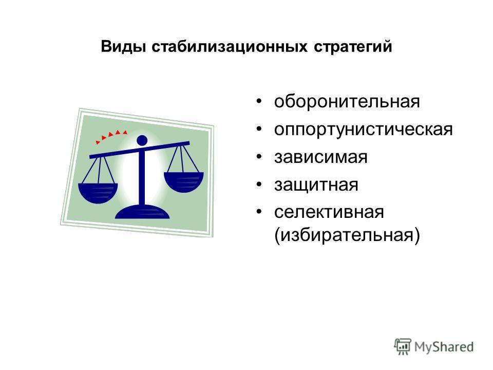 Виды стабилизационных стратегий оборонительная оппортунистическая зависимая защитная селективная (избирательная)