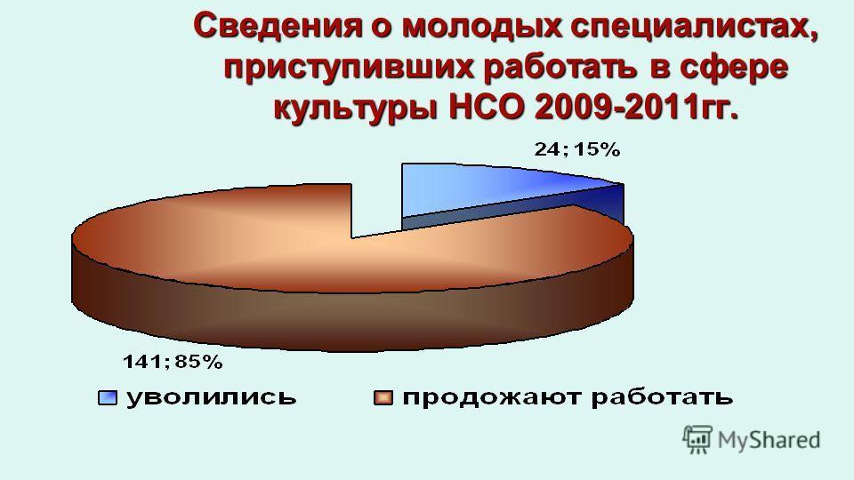 Сведения о молодых специалистах, приступивших работать в сфере культуры НСО 2009-2011гг.