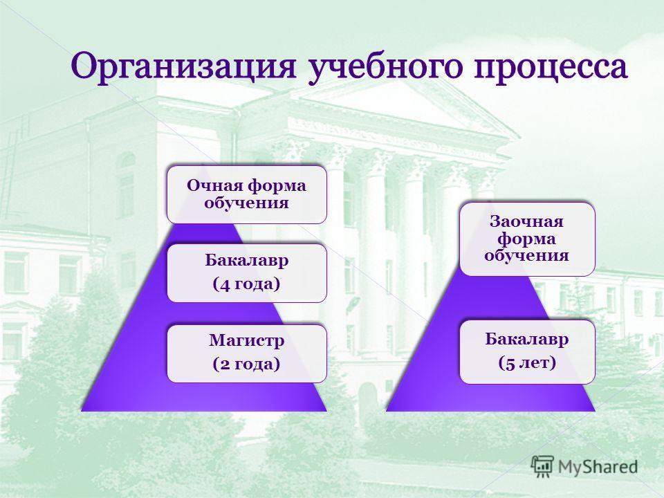 Очная форма обучения Бакалавр (4 года) Магистр (2 года) Заочная форма обучения Бакалавр (5 лет)
