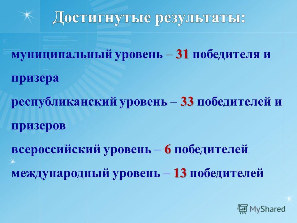 Достигнутые результаты: 31 муниципальный уровень – 31 победителя и призера 33 республиканский уровень – 33 победителей и призеров 6 всероссийский уровень – 6 победителей 13 международный уровень – 13 победителей