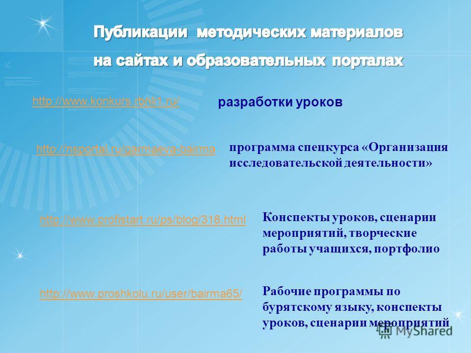 http://www.konkurs.rbnli1.ru/ разработки уроков http://nsportal.ru/garmaeva-bairma программа спецкурса «Организация исследовательской деятельности» http://www.profistart.ru/ps/blog/318.html Конспекты уроков, сценарии мероприятий, творческие работы уч