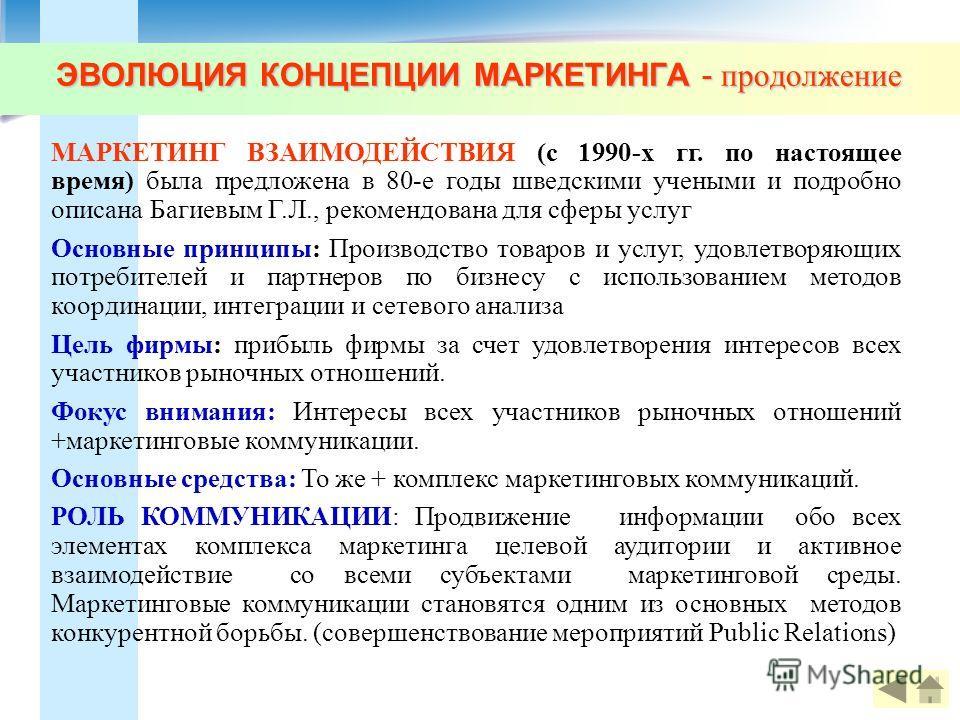 ЭВОЛЮЦИЯ КОНЦЕПЦИИ МАРКЕТИНГА - продолжение МАРКЕТИНГ ВЗАИМОДЕЙСТВИЯ (с 1990-х гг. по настоящее время) была предложена в 80-е годы шведскими учеными и подробно описана Багиевым Г.Л., рекомендована для сферы услуг Основные принципы: Производство товар