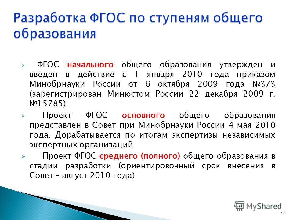 ФГОС начального общего образования утвержден и введен в действие с 1 января 2010 года приказом Минобрнауки России от 6 октября 2009 года 373 (зарегистрирован Минюстом России 22 декабря 2009 г. 15785) Проект ФГОС основного общего образования представл