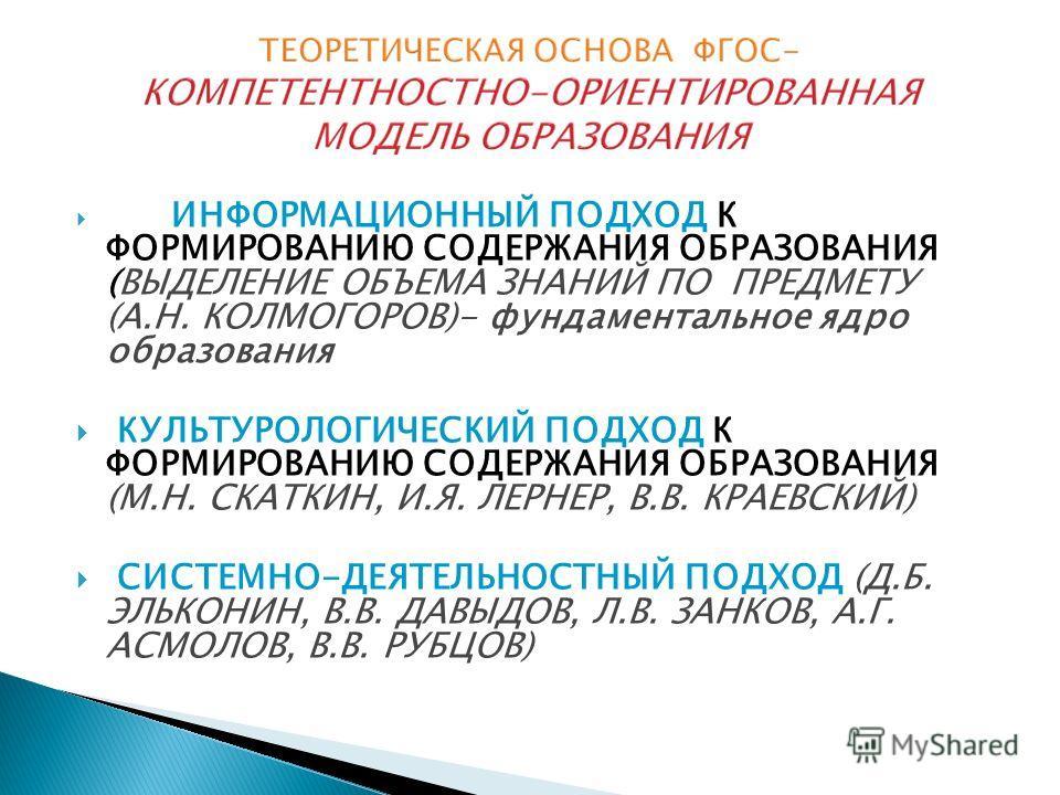 ИНФОРМАЦИОННЫЙ ПОДХОД К ФОРМИРОВАНИЮ СОДЕРЖАНИЯ ОБРАЗОВАНИЯ (ВЫДЕЛЕНИЕ ОБЪЕМА ЗНАНИЙ ПО ПРЕДМЕТУ (А.Н. КОЛМОГОРОВ)- фундаментальное ядро образования КУЛЬТУРОЛОГИЧЕСКИЙ ПОДХОД К ФОРМИРОВАНИЮ СОДЕРЖАНИЯ ОБРАЗОВАНИЯ (М.Н. СКАТКИН, И.Я. ЛЕРНЕР, В.В. КРАЕ