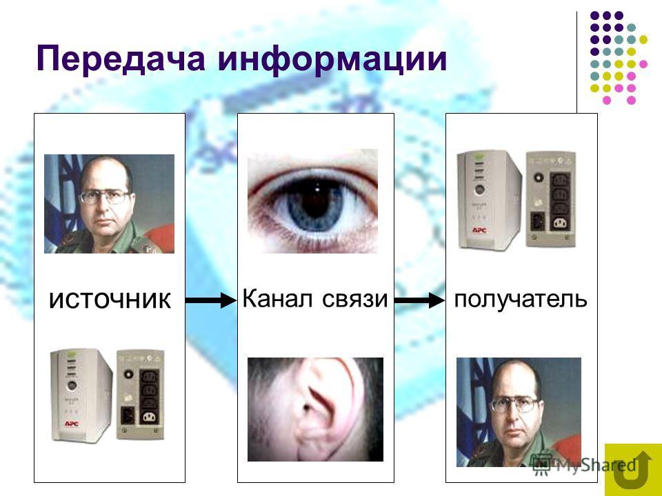 Носитель информации- материальный объект, предназначенный для хранения и передачи информации.Носитель информации- материальный объект, предназначенный для хранения и передачи информации.