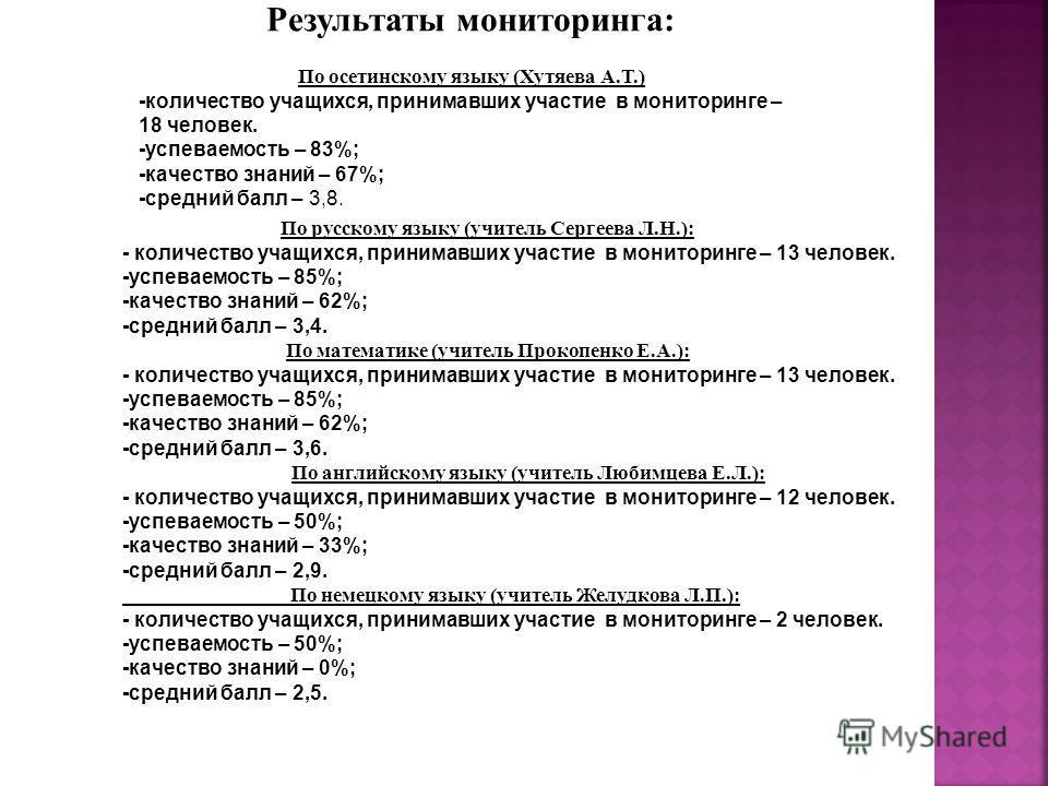 Результаты мониторинга: По осетинскому языку (Хутяева А.Т.) -количество учащихся, принимавших участие в мониторинге – 18 человек. -успеваемость – 83%; -качество знаний – 67%; -средний балл – 3,8. По русскому языку (учитель Сергеева Л.Н.): - количеств