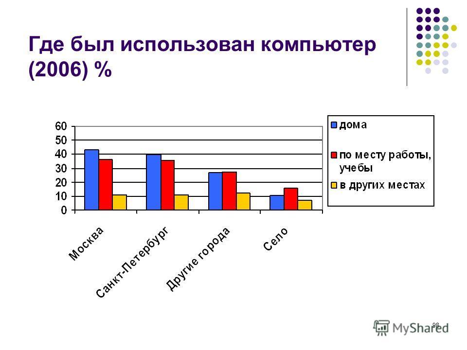 98 Где был использован компьютер (2006) %