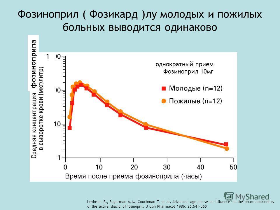 Фозиноприл ( Фозикард )лу молодых и пожилых больных выводится одинаково Levinson B., Sugarman A.A., Couchman T. et al, Advanced age per se no influence on the pharmacokinetics of the active diacid of fosinopril, J Clin Pharmacol 1986; 26:541-560 Врем
