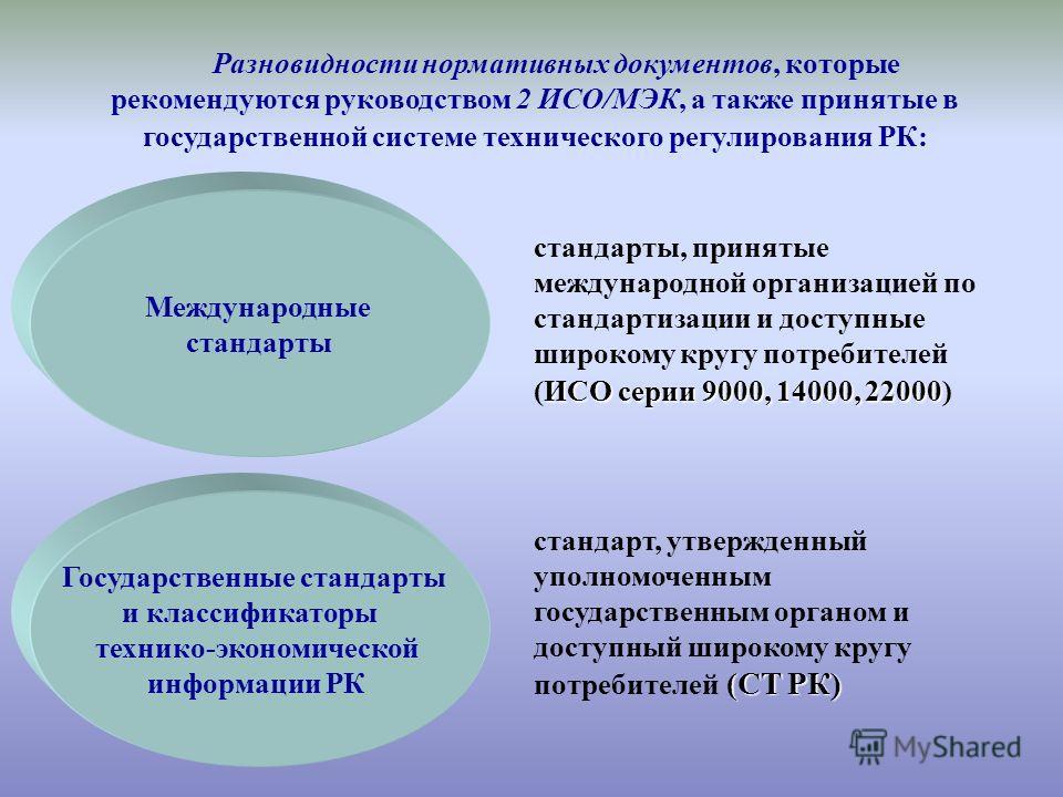 Международные стандарты Разновидности нормативных документов, которые рекомендуются руководством 2 ИСО/МЭК, а также принятые в государственной системе технического регулирования РК: ИСО серии 9000, 14000, 22000 стандарты, принятые международной орган
