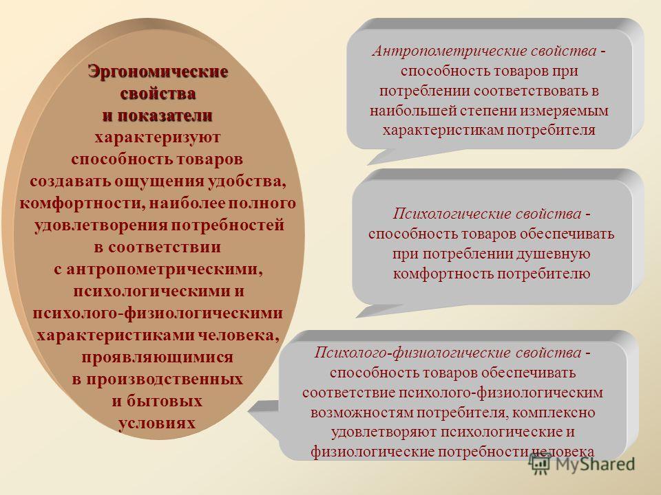Эргономическиесвойства и показатели характеризуют способность товаров создавать ощущения удобства, комфортности, наиболее полного удовлетворения потребностей в соответствии с антропометрическими, психологическими и психолого-физиологическими характер
