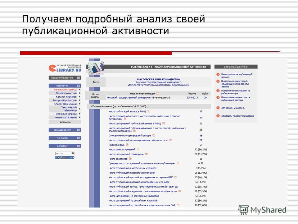 Получаем подробный анализ своей публикационной активности
