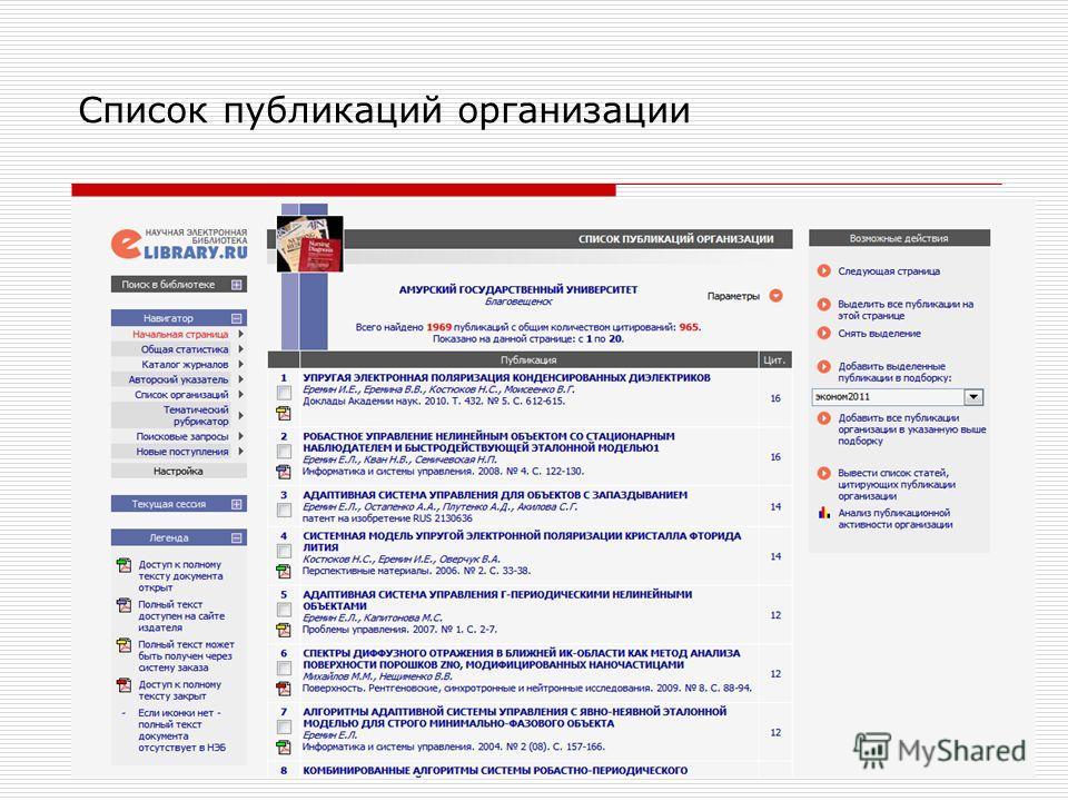 Список публикаций организации