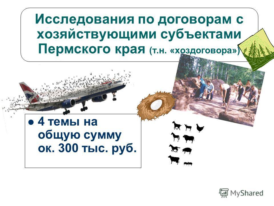 Исследования по договорам с хозяйствующими субъектами Пермского края (т.н. «хоздоговора») 4 темы на общую сумму ок. 300 тыс. руб.