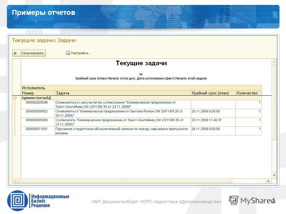 Каталог профессиональных сервисов Примеры отчетов 23 ИБР: Документооборот КОРП, подсистема «Делопроизводства»