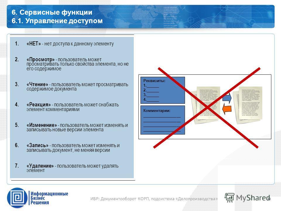 Каталог профессиональных сервисов 6. Сервисные функции 6.1. Управление доступом 30 ИБР: Документооборот КОРП, подсистема «Делопроизводства» 1.«НЕТ» - нет доступа к данному элементу 2.«Просмотр» - пользователь может просматривать только свойства элеме