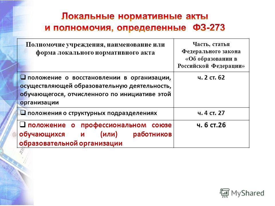 Полномочие учреждения, наименование или форма локального нормативного акта Часть, статья Федерального закона «Об образовании в Российской Федерации» положение о восстановлении в организации, осуществляющей образовательную деятельность, обучающегося,