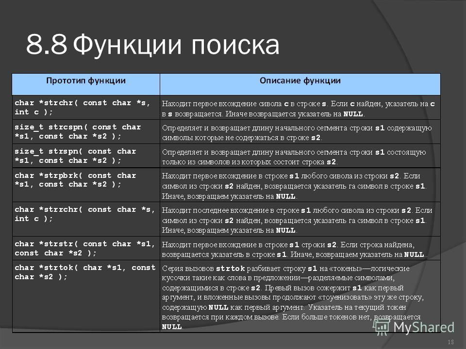 8.8Функции поиска 18