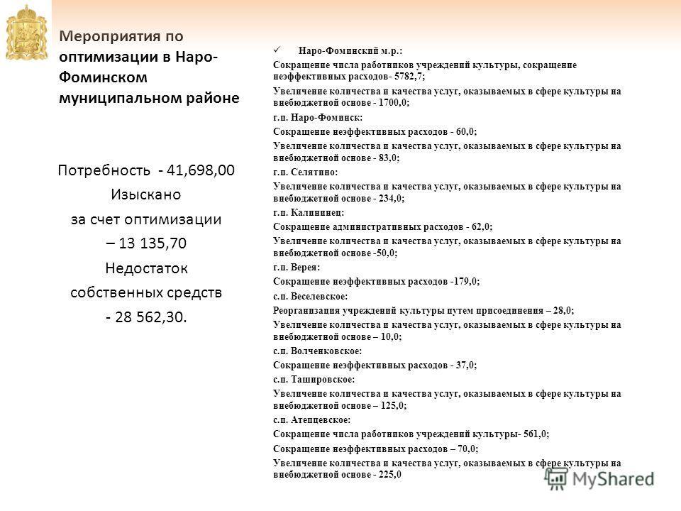 Мероприятия по оптимизации в Наро- Фоминском муниципальном районе Наро-Фоминский м.р.: Сокращение числа работников учреждений культуры, сокращение неэффективных расходов- 5782,7; Увеличение количества и качества услуг, оказываемых в сфере культуры на