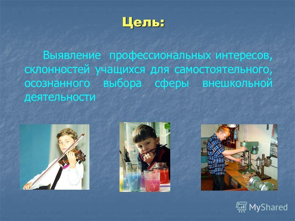 Цель: Выявление профессиональных интересов, склонностей учащихся для самостоятельного, осознанного выбора сферы внешкольной деятельности