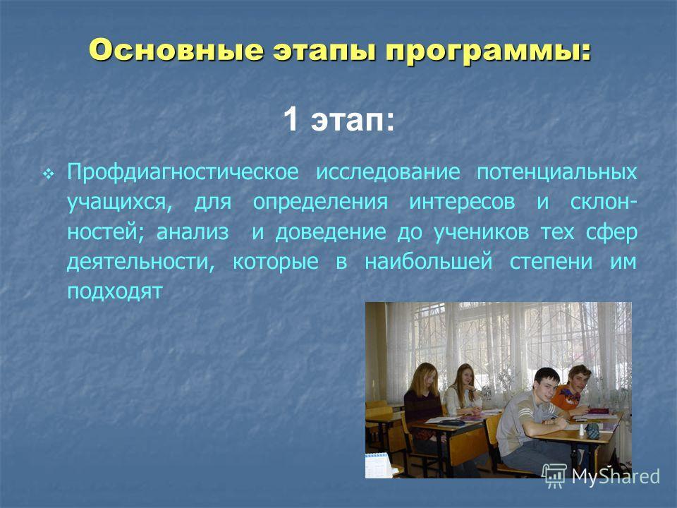 Основные этапы программы: 1 этап: Профдиагностическое исследование потенциальных учащихся, для определения интересов и склон- ностей; анализ и доведение до учеников тех сфер деятельности, которые в наибольшей степени им подходят