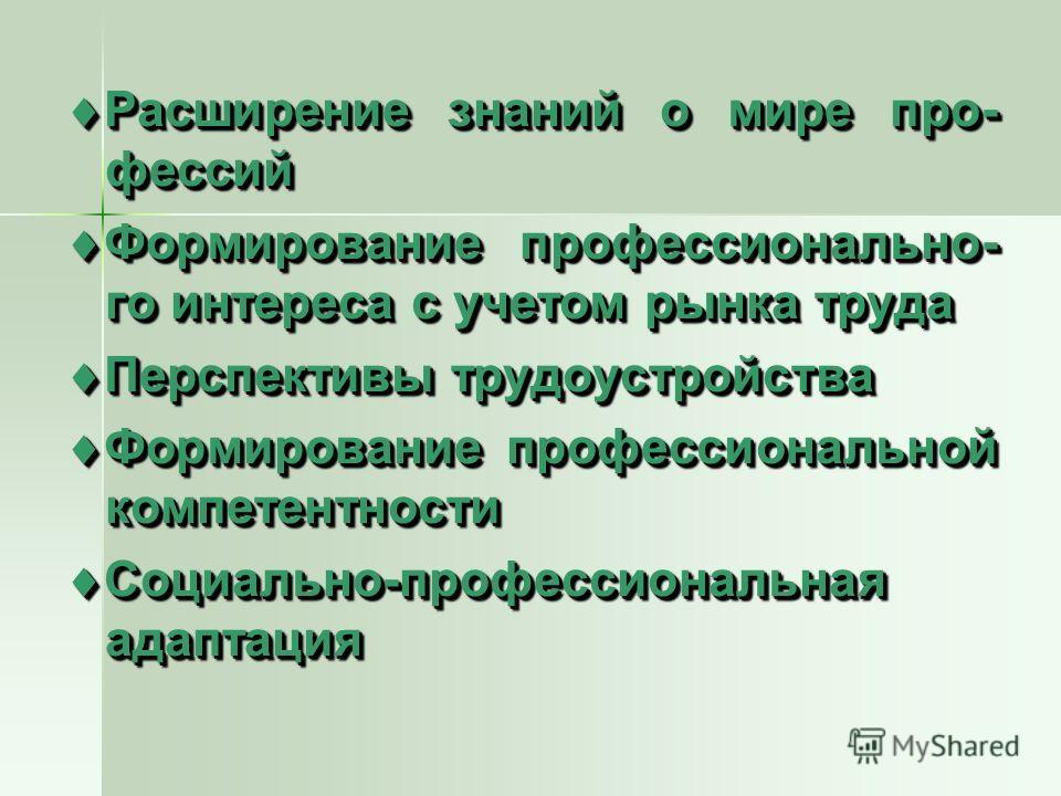 Расширение знаний о мире про- фессий Расширение знаний о мире про- фессий Формирование профессионально- го интереса с учетом рынка труда Формирование профессионально- го интереса с учетом рынка труда Перспективы трудоустройства Перспективы трудоустро