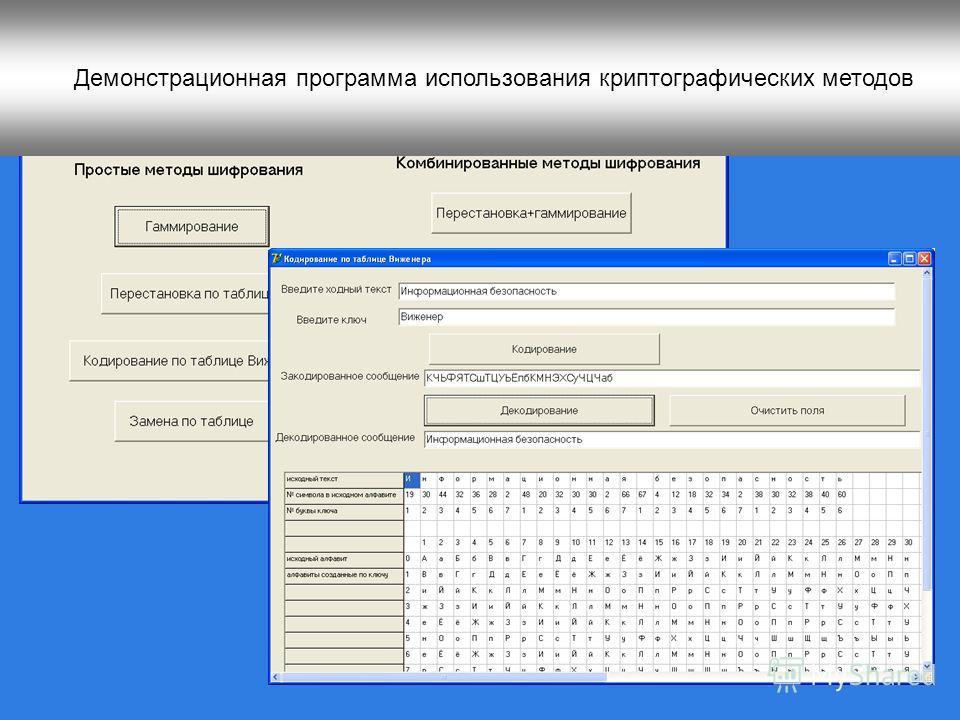 Демонстрационная программа использования криптографических методов