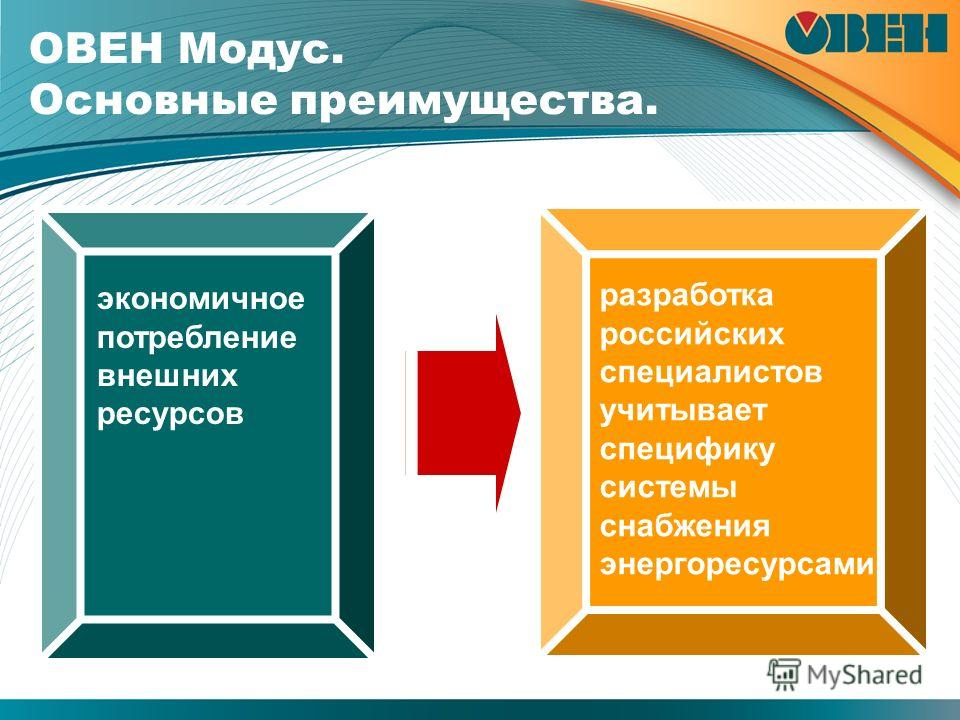 ОВЕН Модус. Основные преимущества. экономичное потребление внешних ресурсов разработка российских специалистов учитывает специфику системы снабжения энергоресурсами