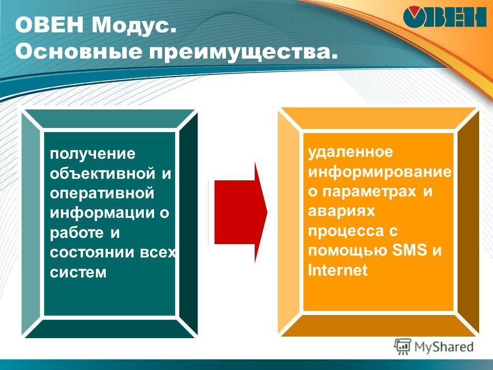 ОВЕН Модус. Основные преимущества. получение объективной и оперативной информации о работе и состоянии всех систем удаленное информирование о параметрах и авариях процесса с помощью SMS и Internet