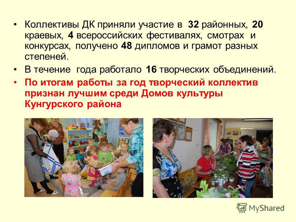 Коллективы ДК приняли участие в 32 районных, 20 краевых, 4 всероссийских фестивалях, смотрах и конкурсах, получено 48 дипломов и грамот разных степеней. В течение года работало 16 творческих объединений. По итогам работы за год творческий коллектив п