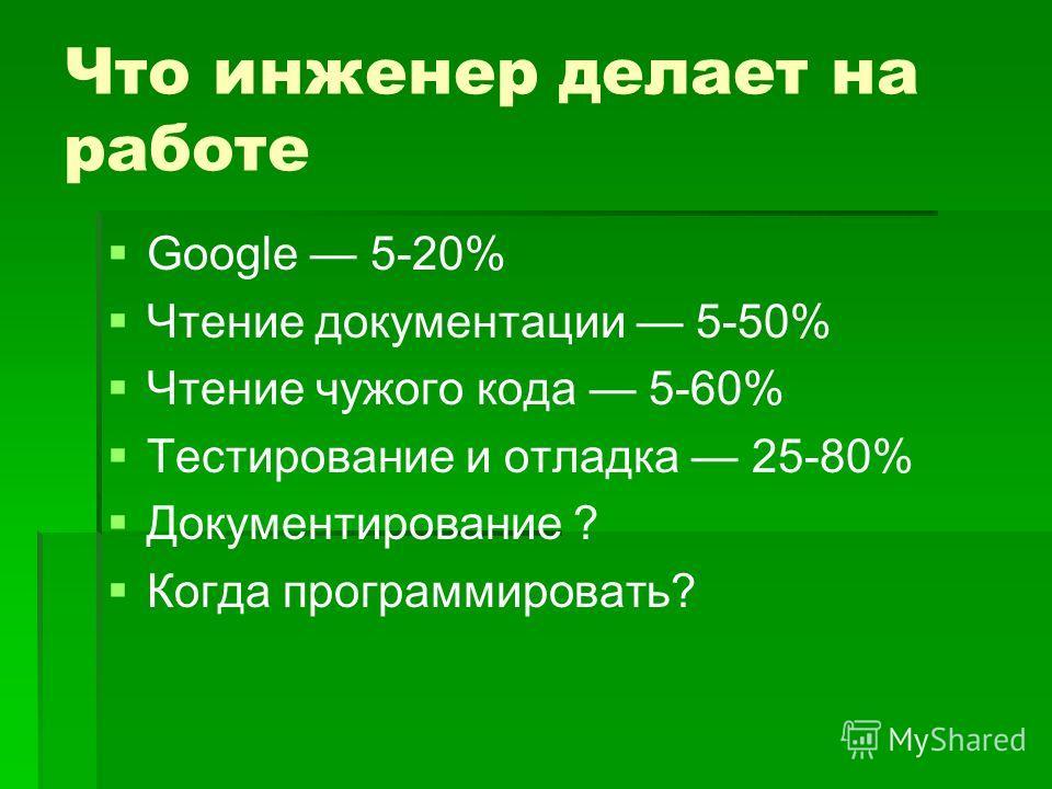 Что инженер делает на работе Google 5-20% Чтение документации 5-50% Чтение чужого кода 5-60% Тестирование и отладка 25-80% Документирование ? Когда программировать?