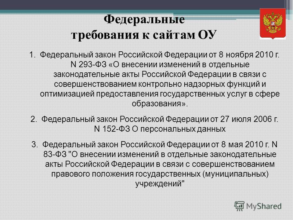Федеральные требования к сайтам ОУ 1.Федеральный закон Российской Федерации от 8 ноября 2010 г. N 293-ФЗ «О внесении изменений в отдельные законодательные акты Российской Федерации в связи с совершенствованием контрольно надзорных функций и оптимизац