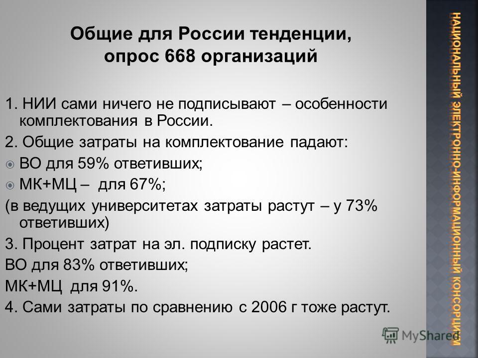 1. НИИ сами ничего не подписывают – особенности комплектования в России. 2. Общие затраты на комплектование падают: ВО для 59% ответивших; МК+МЦ – для 67%; (в ведущих университетах затраты растут – у 73% ответивших) 3. Процент затрат на эл. подписку