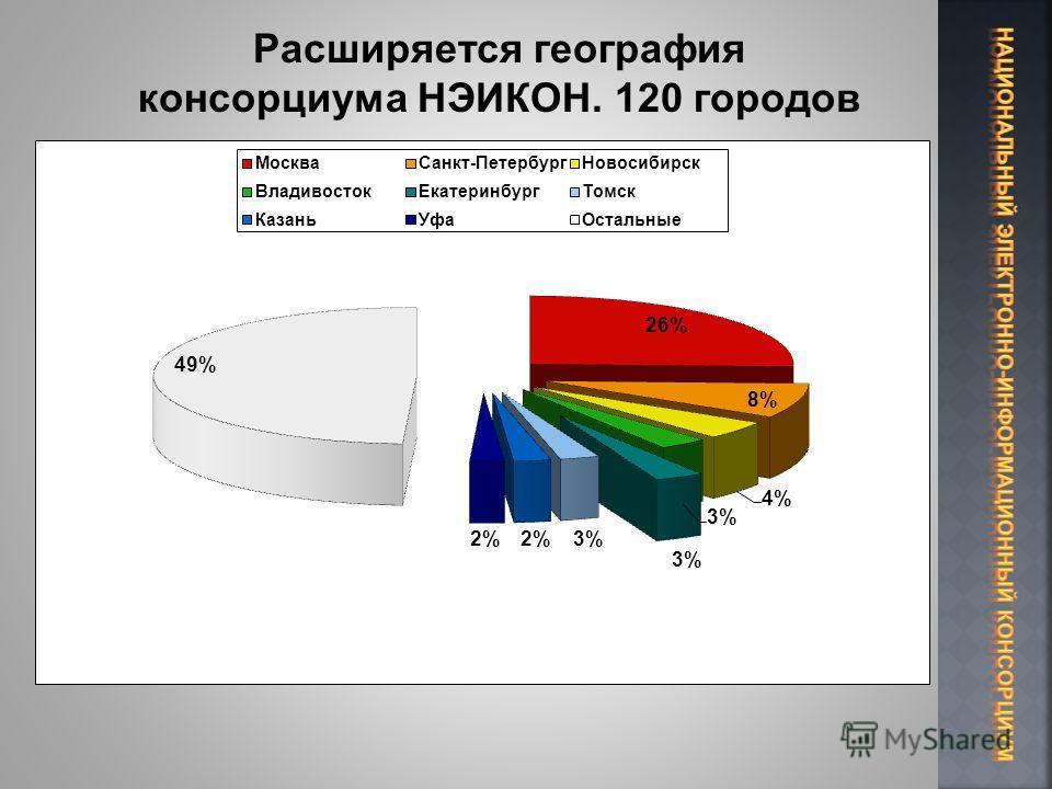 Расширяется география консорциума НЭИКОН. 120 городов