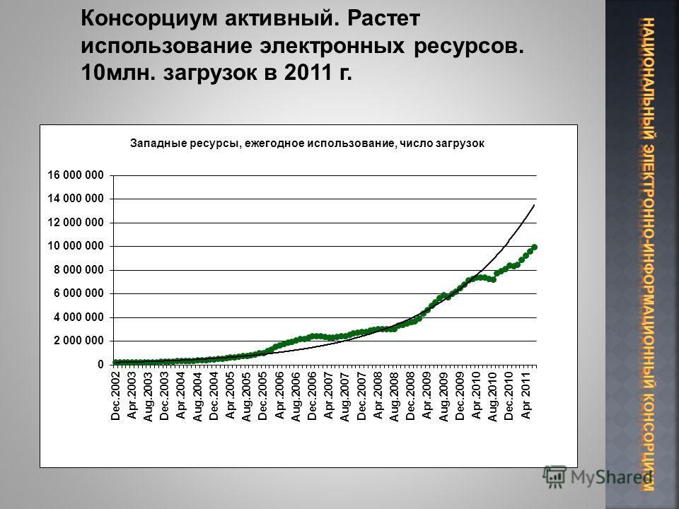 Консорциум активный. Растет использование электронных ресурсов. 10млн. загрузок в 2011 г.