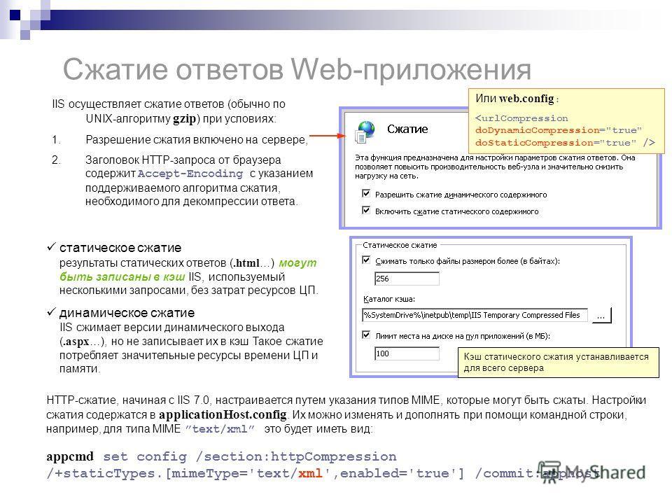 Сжатие ответов Web-приложения статическое сжатие результаты статических ответов (.html …) могут быть записаны в кэш IIS, используемый несколькими запросами, без затрат ресурсов ЦП. динамическое сжатие IIS сжимает версии динамического выхода (.aspx …)