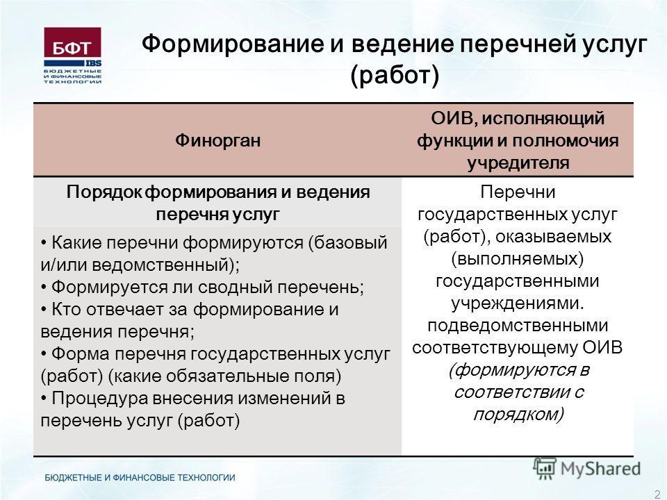 Финорган ОИВ, исполняющий функции и полномочия учредителя Порядок формирования и ведения перечня услуг Перечни государственных услуг (работ), оказываемых (выполняемых) государственными учреждениями. подведомственными соответствующему ОИВ (формируются