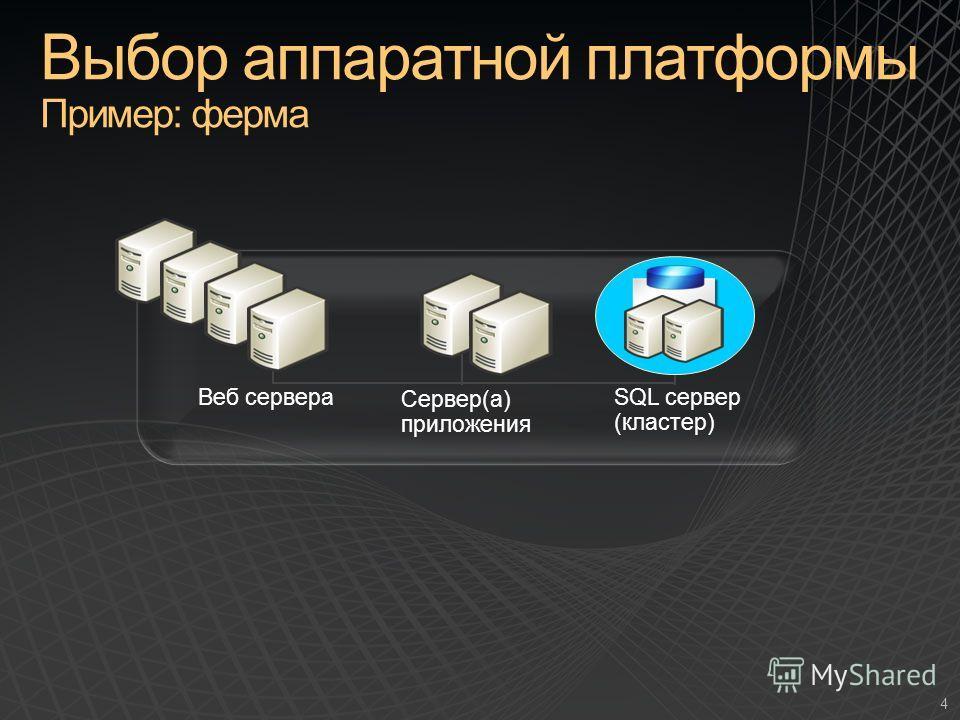 4 Веб сервера Сервер(а) приложения SQL сервер (кластер)