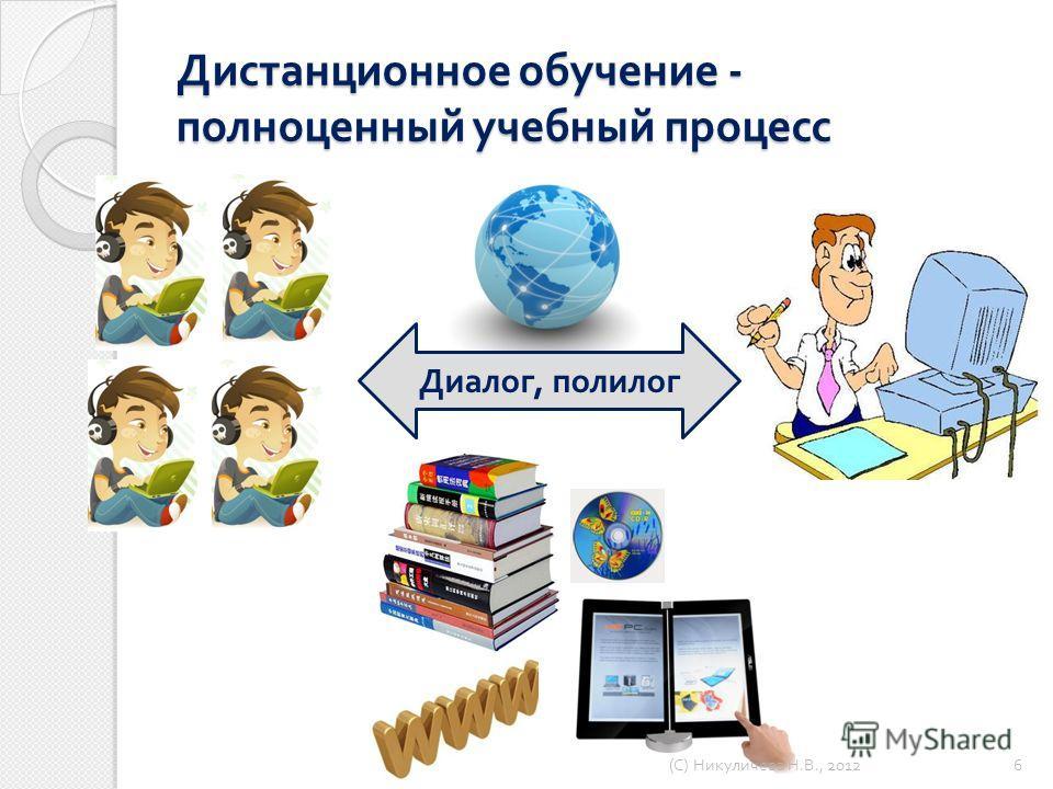 Дистанционное обучение - полноценный учебный процесс Диалог, полилог ( С ) Никуличева Н. В., 2012 6