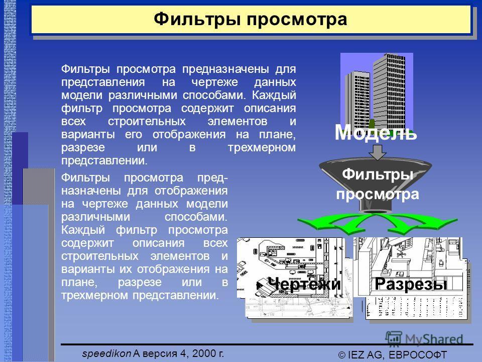 speedikon A версия 4, 2000 г. © IEZ AG, ЕВРОСОФТ Фильтры просмотра Модель ЧертежиРазрезы Фильтры просмотра Фильтры просмотра предназначены для представления на чертеже данных модели различными способами. Каждый фильтр просмотра содержит описания всех