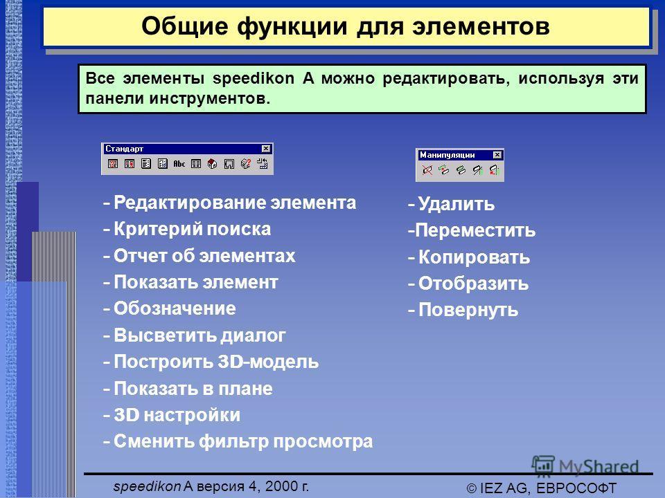 speedikon A версия 4, 2000 г. © IEZ AG, ЕВРОСОФТ Общие функции для элементов - Редактирование элемента - Критерий поиска - Отчет об элементах - Показать элемент - Обозначение - Высветить диалог - Построить 3D- модель - Показать в плане - 3D настройки