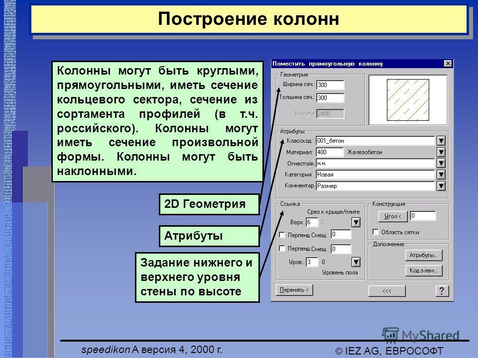speedikon A версия 4, 2000 г. © IEZ AG, ЕВРОСОФТ Колонны могут быть круглыми, прямоугольными, иметь сечение кольцевого сектора, сечение из сортамента профилей (в т.ч. российского). Колонны могут иметь сечение произвольной формы. Колонны могут быть на